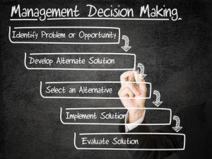 subliminal-supreme-decision-making