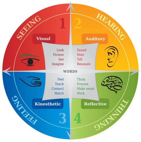 NLP Hypnosis - The Official SLEEP LEARNING Website
